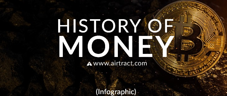 History of Money (Infographic)